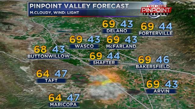 Valley Forecast